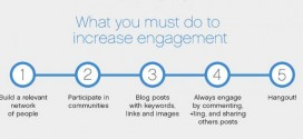 Google Plus: Infografica per aumentare l'engagement dei post