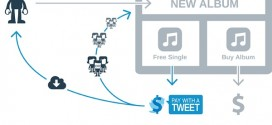 Pay with a Tweet, il primo sistema di pagamento social