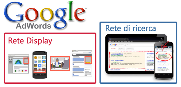 Adwords ricerca e display